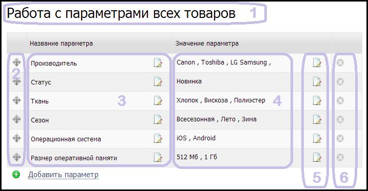 Страница работы с параметрами товаров