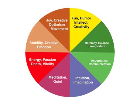 Цветовая гамма кнопок Купить